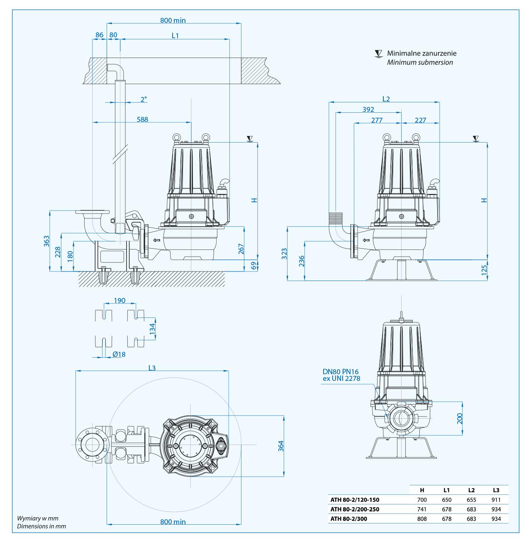 Rysunki montażowe pomp na wysokie podnoszenie ATH