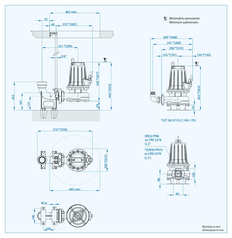 Bloki pomp CAD DWG grinder