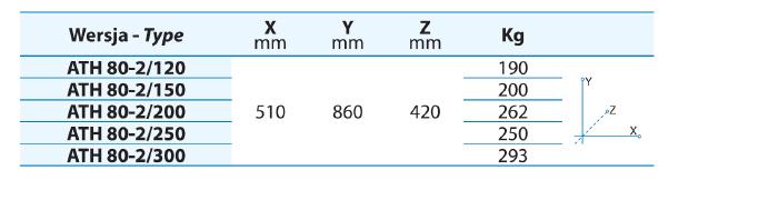 Wymiary opakowania pompy do wysokiego podnoszenia