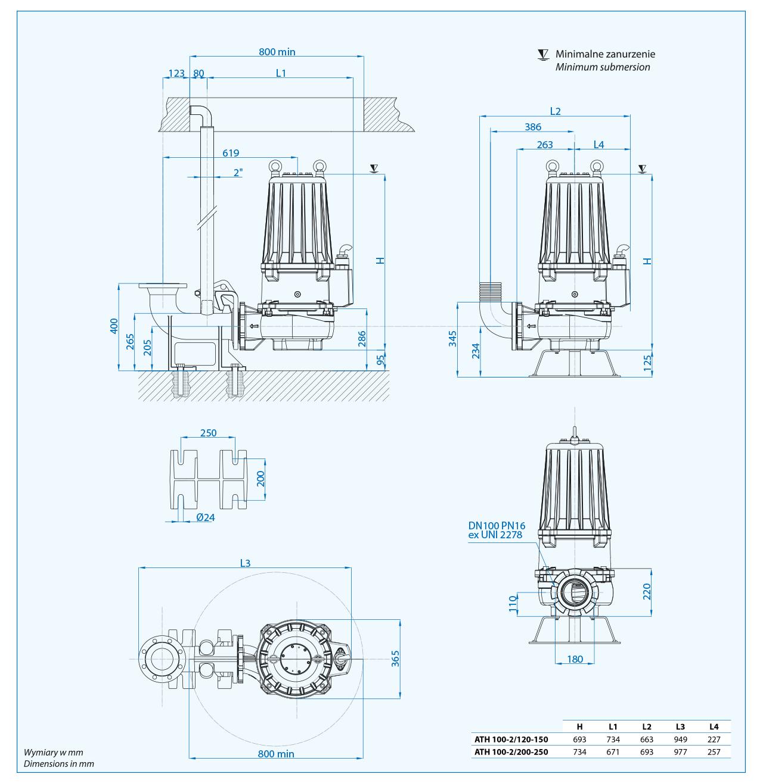 Wymiary montażowe pomp ATH 100