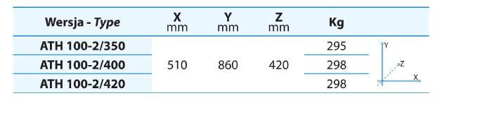 Wymiary pomp szlamowych ATH