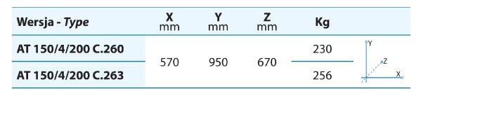 Wymiary transportowe pomp A4 i A6