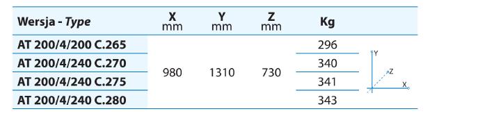Wymiary transportowe pomp A6